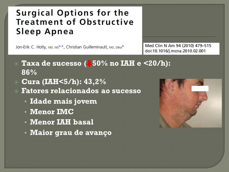 Taxa de sucesso ( 50% no IAH e <20/h): 86%