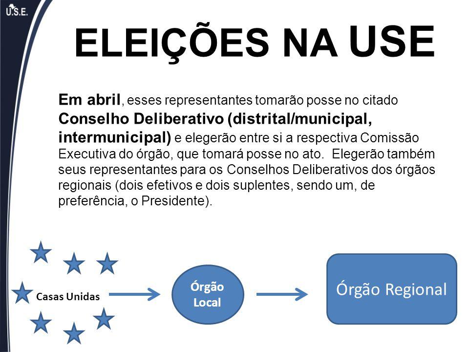 ELEIÇÕES NA USE Órgão Regional
