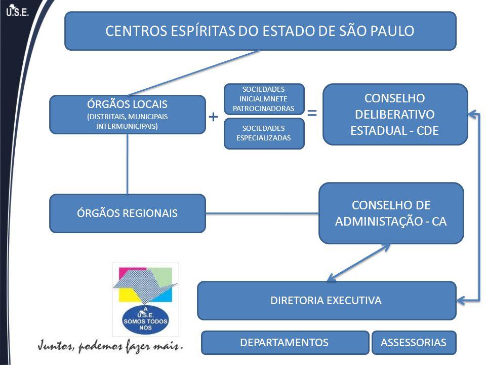 = + CENTROS ESPÍRITAS DO ESTADO DE SÃO PAULO