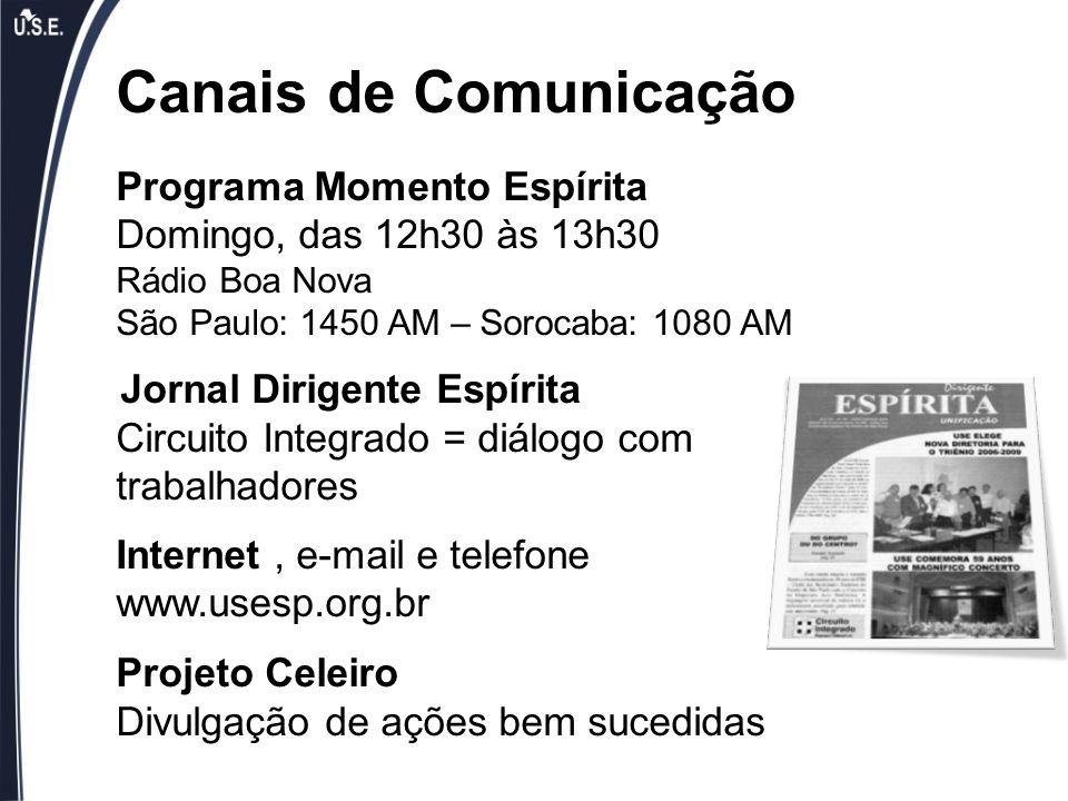 Canais de Comunicação Programa Momento Espírita Domingo, das 12h30 às 13h30