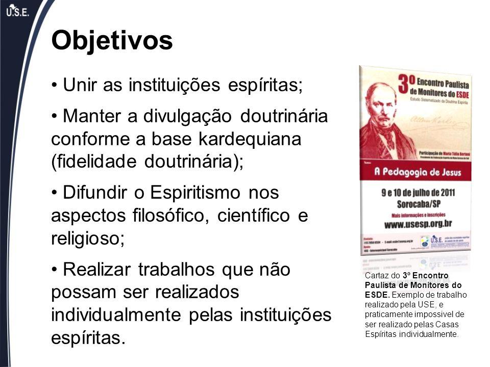 Objetivos Unir as instituições espíritas;