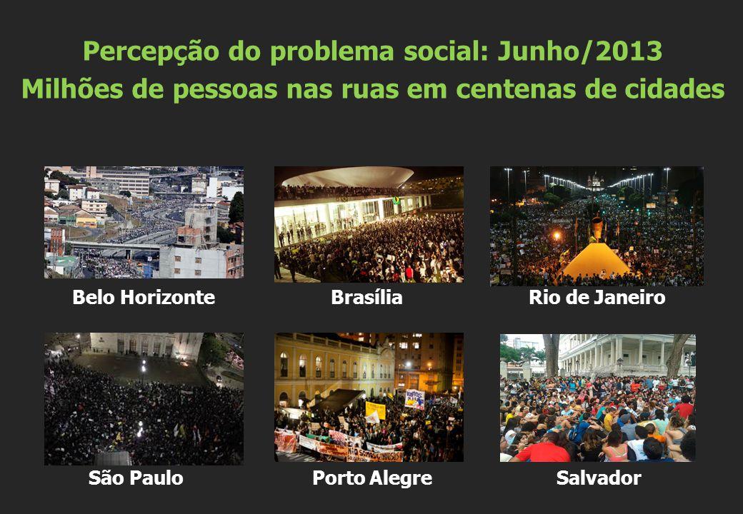 Percepção do problema social: Junho/2013