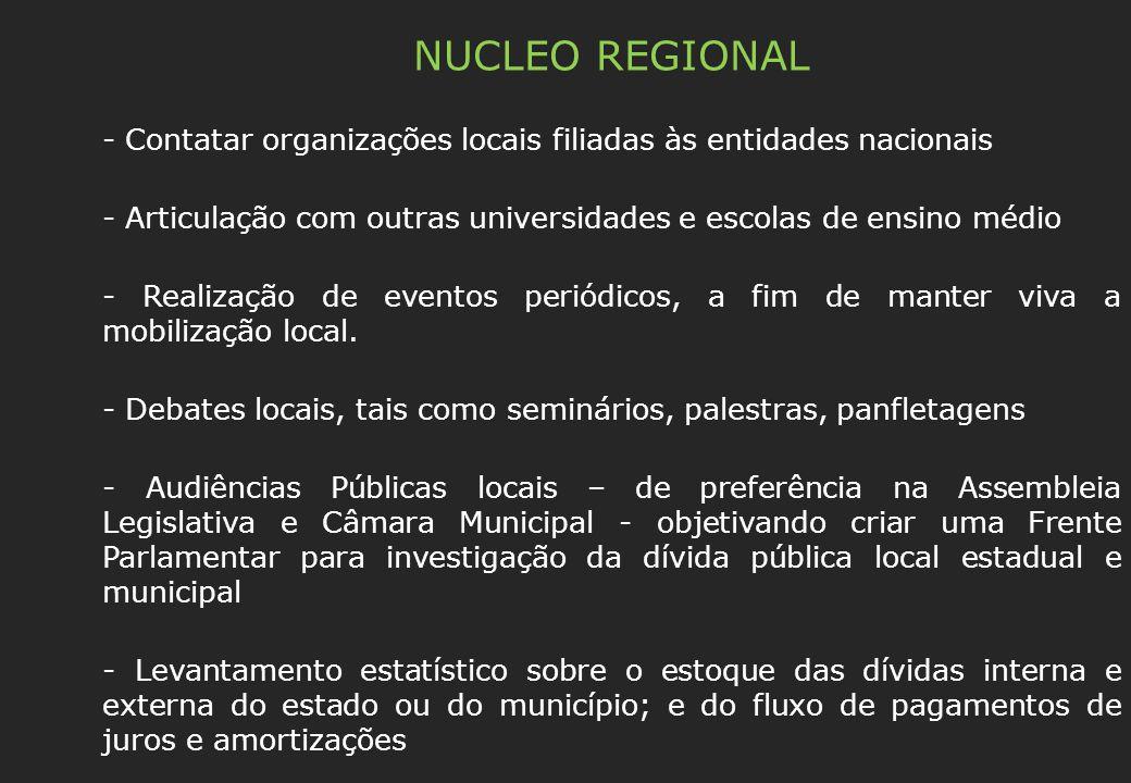 NUCLEO REGIONAL - Contatar organizações locais filiadas às entidades nacionais. - Articulação com outras universidades e escolas de ensino médio.