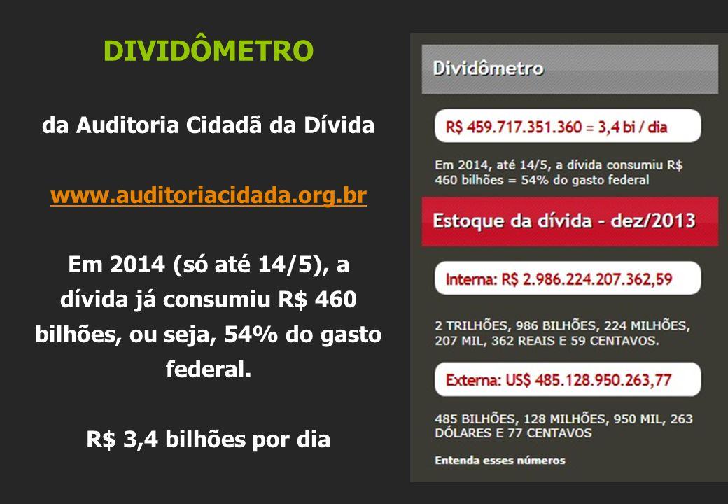 da Auditoria Cidadã da Dívida