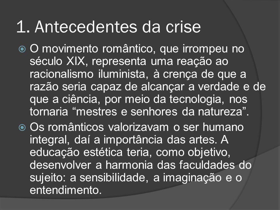 1. Antecedentes da crise