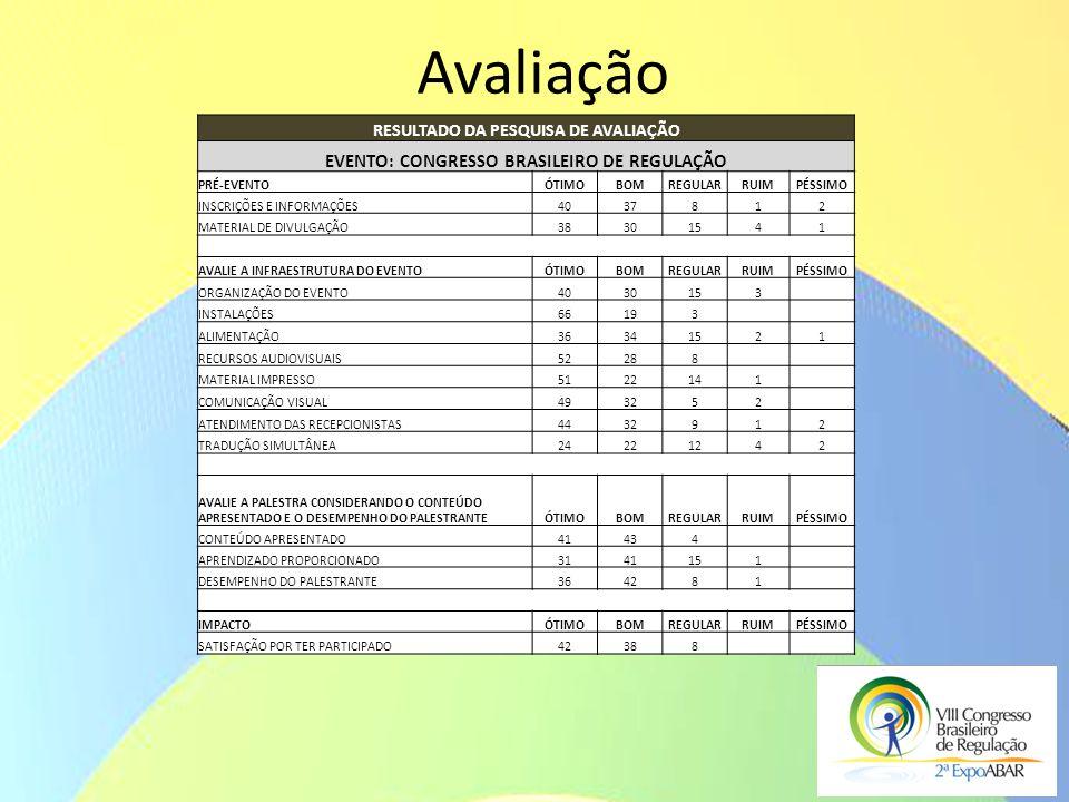 Avaliação EVENTO: CONGRESSO BRASILEIRO DE REGULAÇÃO