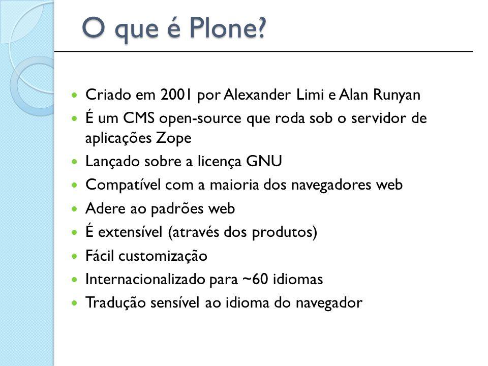 O que é Plone ______________________________________________