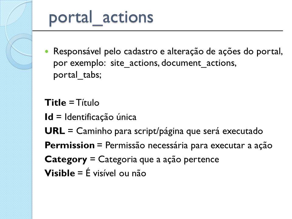 portal_actions ______________________________________________