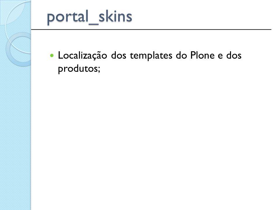portal_skins Localização dos templates do Plone e dos produtos;