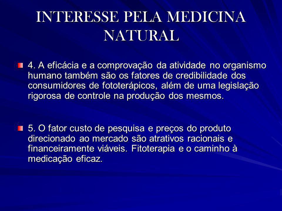 INTERESSE PELA MEDICINA NATURAL
