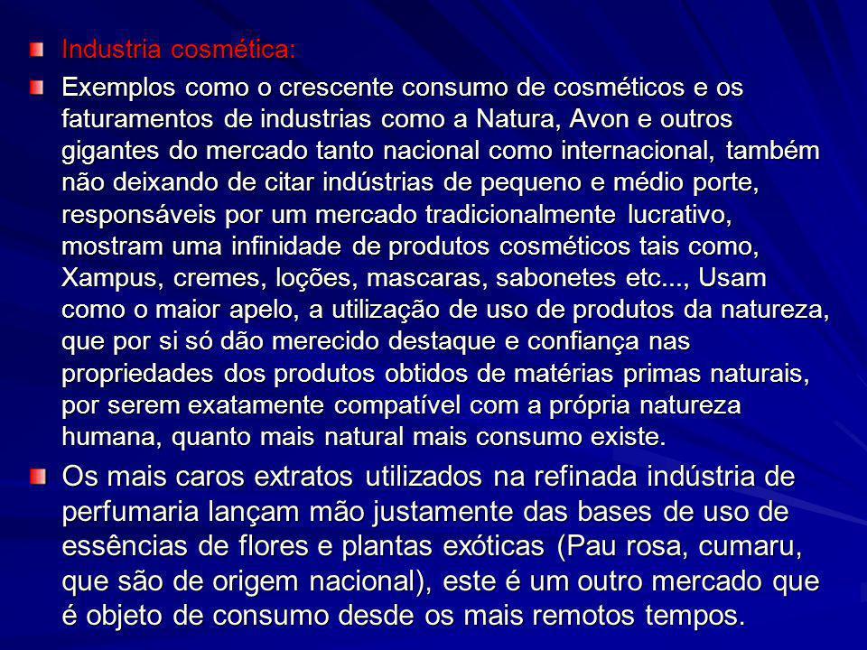Industria cosmética: