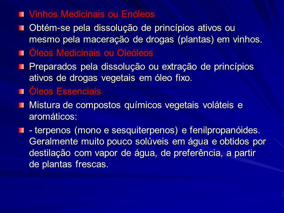 Vinhos Medicinais ou Enóleos