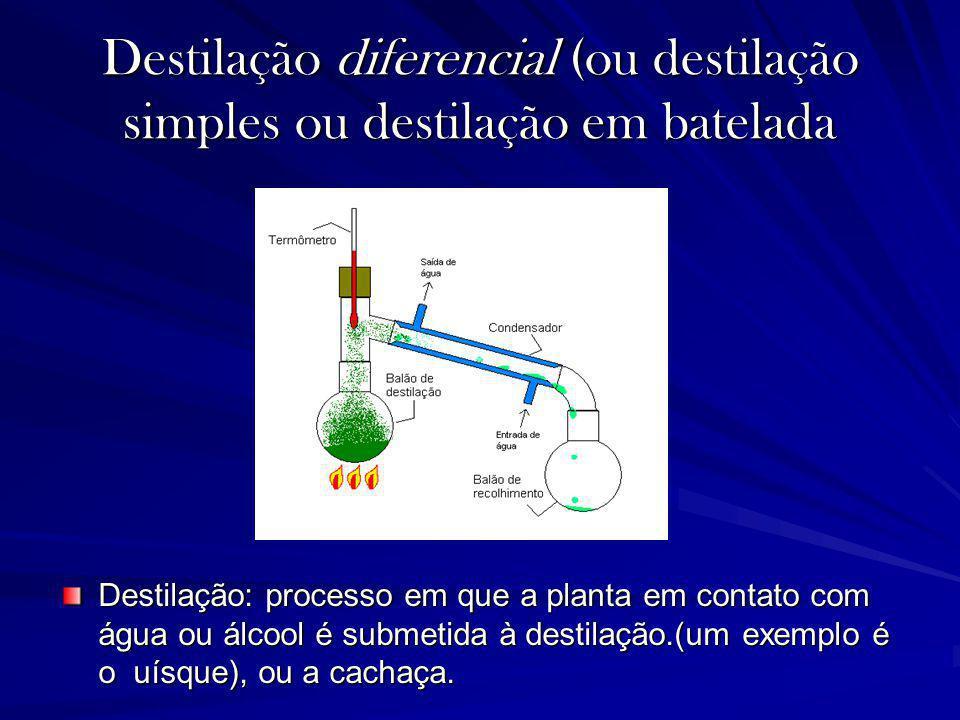 Destilação diferencial (ou destilação simples ou destilação em batelada