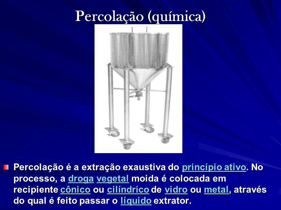 Percolação (química)