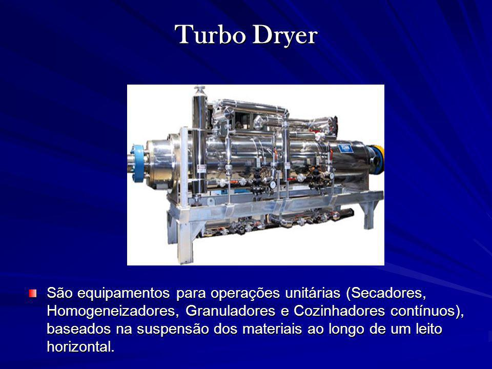 Turbo Dryer