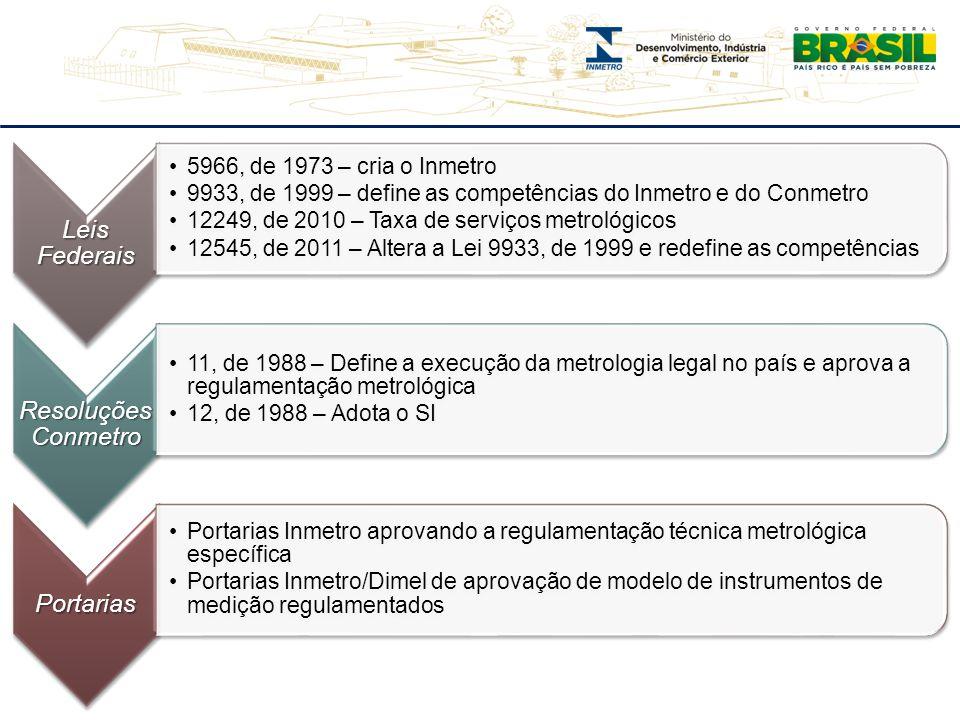 Leis Federais 5966, de 1973 – cria o Inmetro. 9933, de 1999 – define as competências do Inmetro e do Conmetro.