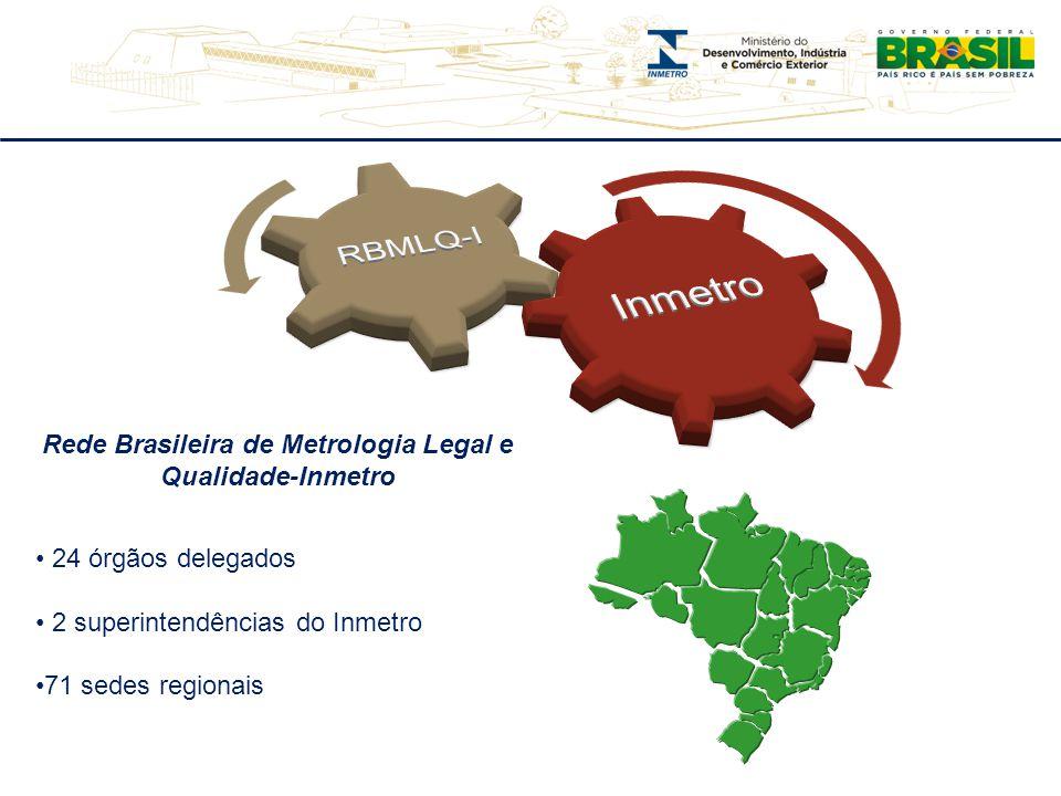 Rede Brasileira de Metrologia Legal e Qualidade-Inmetro