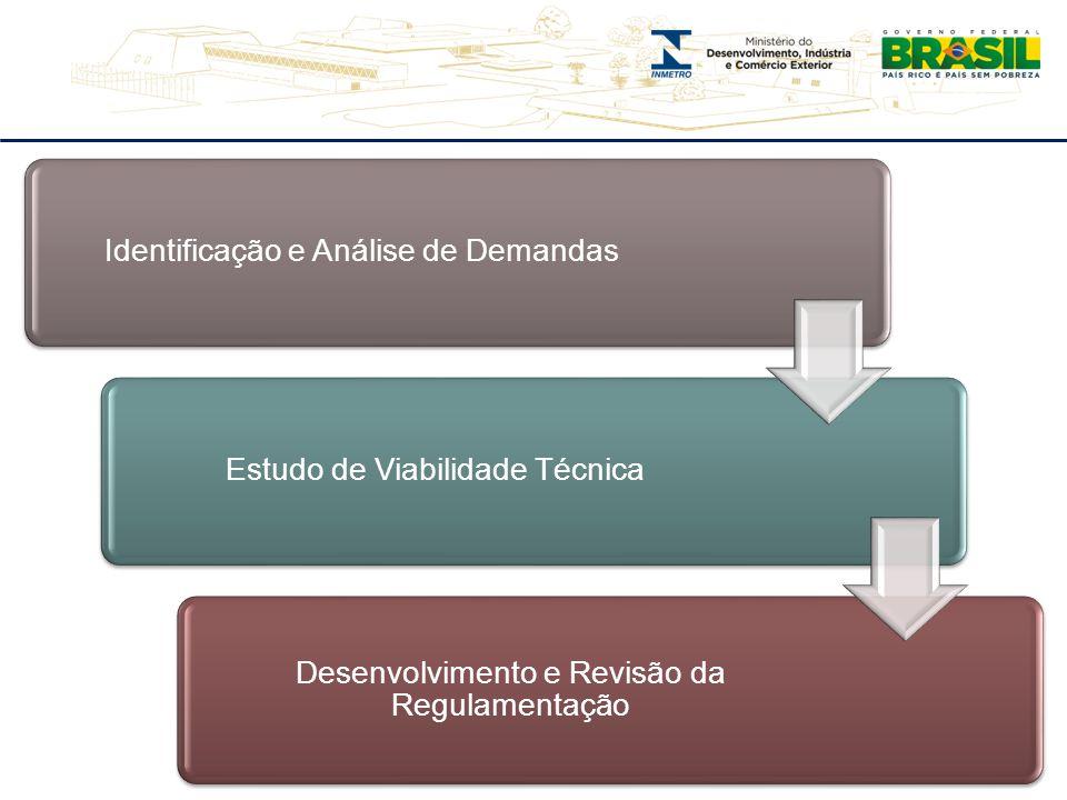 Identificação e Análise de Demandas Estudo de Viabilidade Técnica
