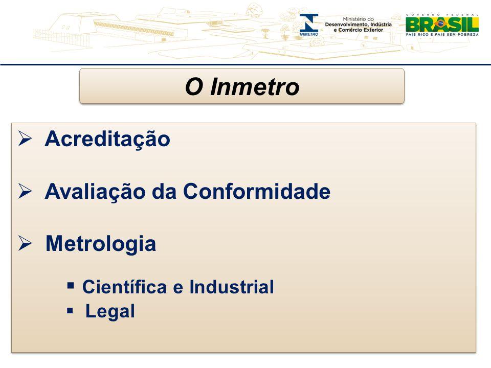 O Inmetro Acreditação Avaliação da Conformidade Metrologia