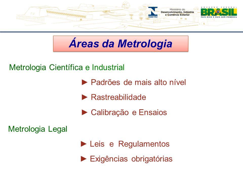 Áreas da Metrologia Metrologia Científica e Industrial