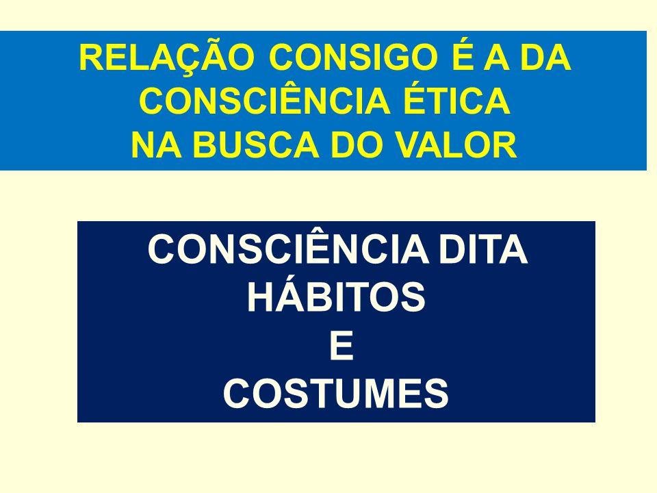 CONSCIÊNCIA DITA HÁBITOS E COSTUMES