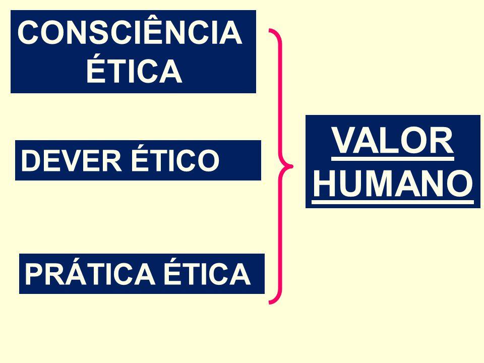 CONSCIÊNCIA ÉTICA VALOR HUMANO DEVER ÉTICO PRÁTICA ÉTICA