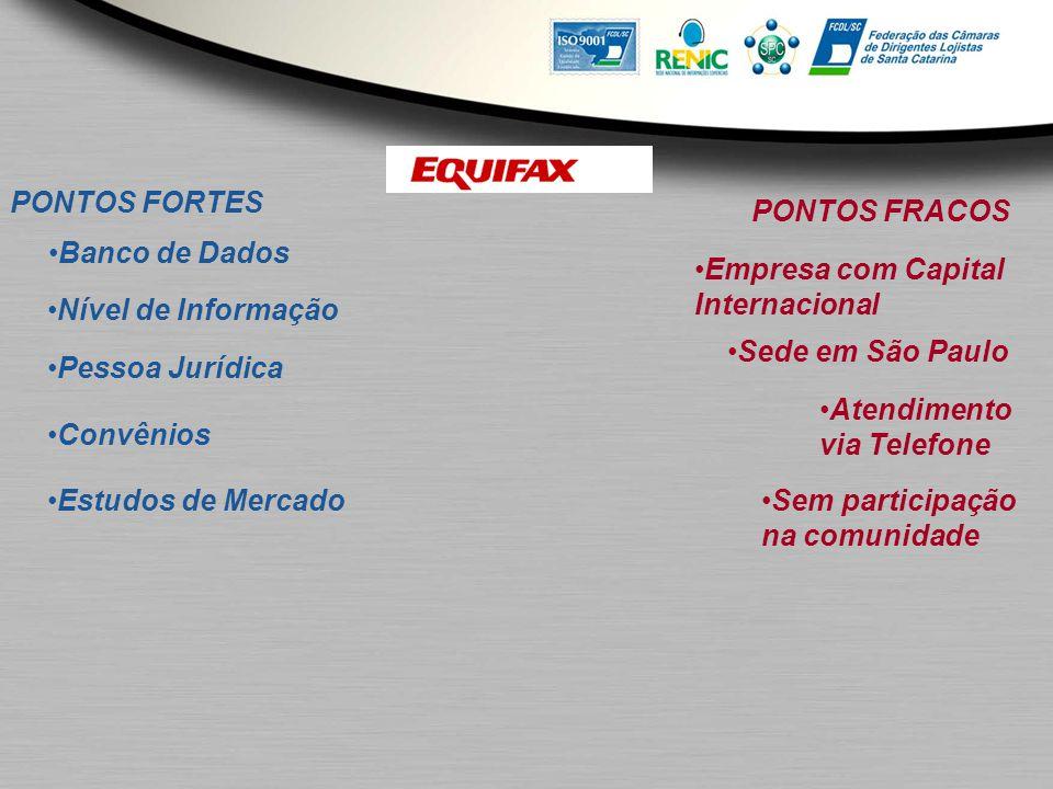 PONTOS FORTES PONTOS FRACOS. Banco de Dados. Empresa com Capital. Internacional. Nível de Informação.