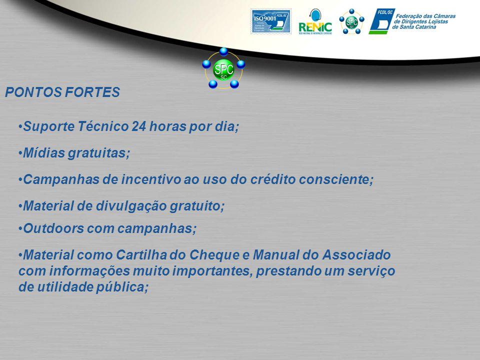 PONTOS FORTES Suporte Técnico 24 horas por dia; Mídias gratuitas; Campanhas de incentivo ao uso do crédito consciente;