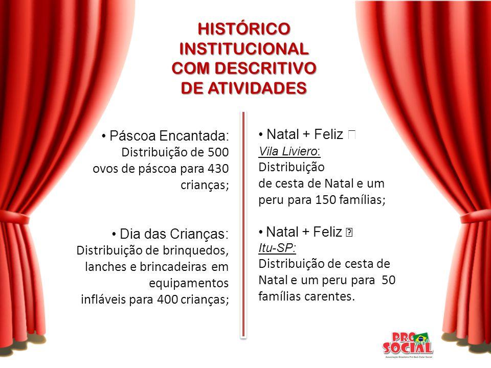 HISTÓRICO INSTITUCIONAL COM DESCRITIVO DE ATIVIDADES Natal + Feliz –
