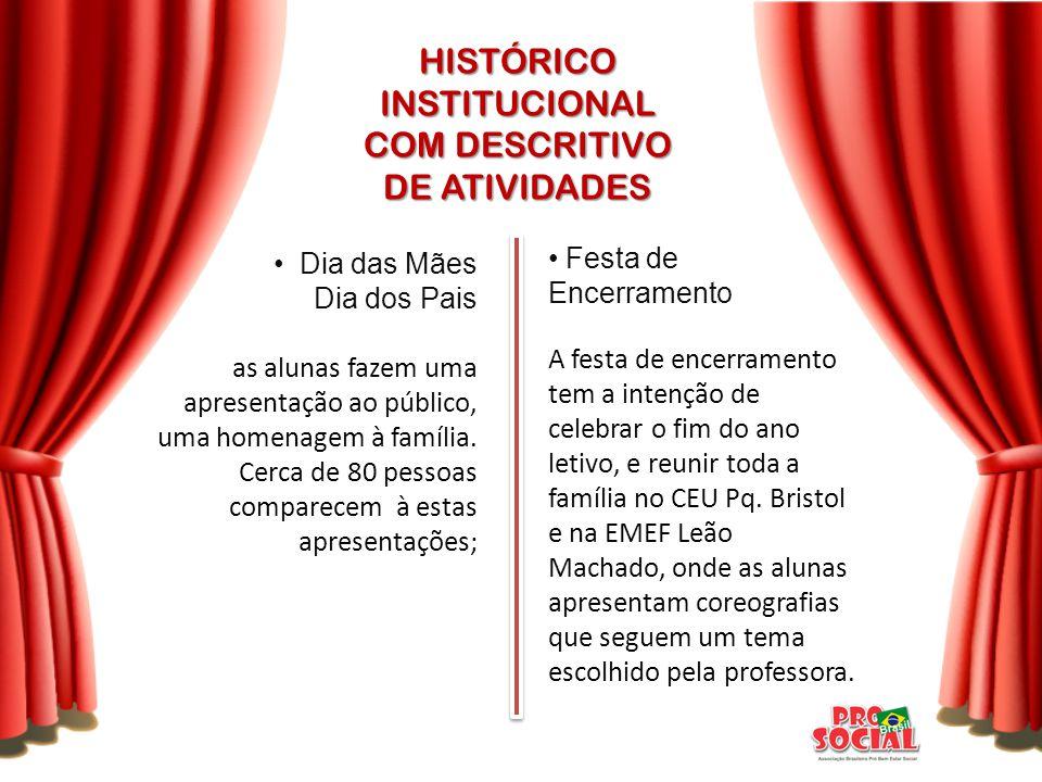 HISTÓRICO INSTITUCIONAL COM DESCRITIVO DE ATIVIDADES