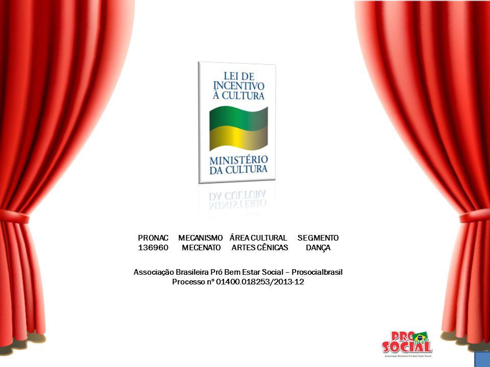 Associação Brasileira Pró Bem Estar Social – Prosocialbrasil