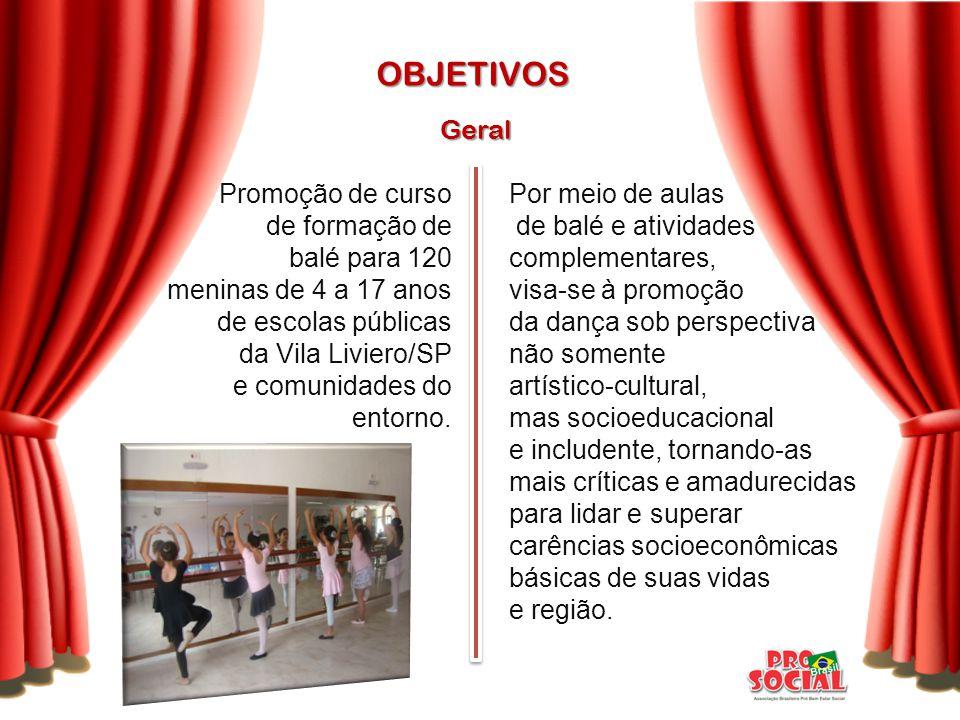OBJETIVOS Geral Promoção de curso de formação de balé para 120