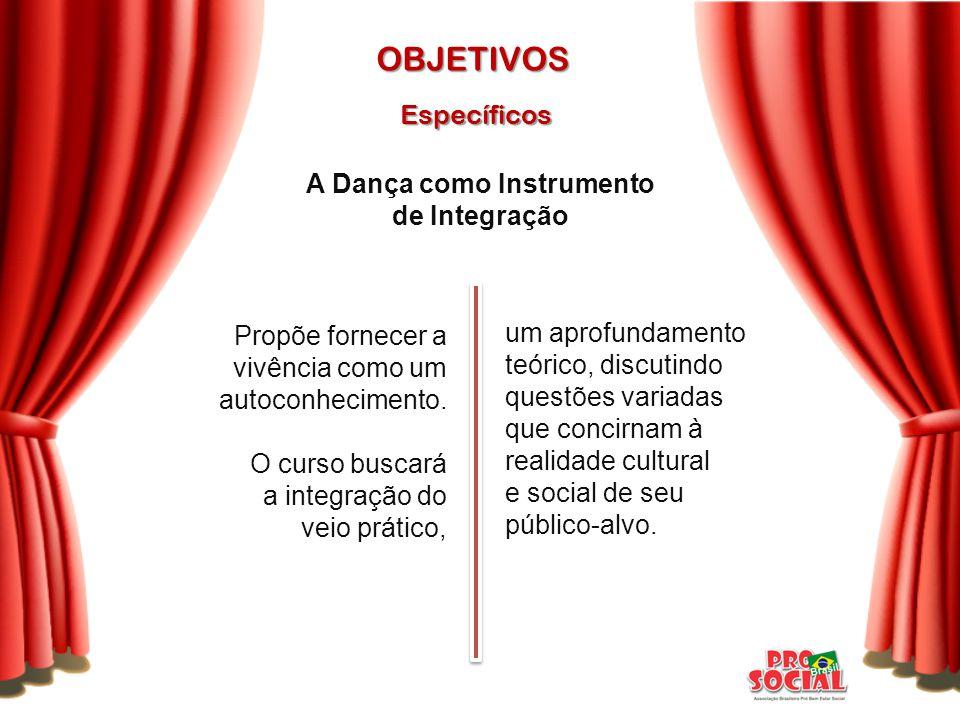 A Dança como Instrumento de Integração
