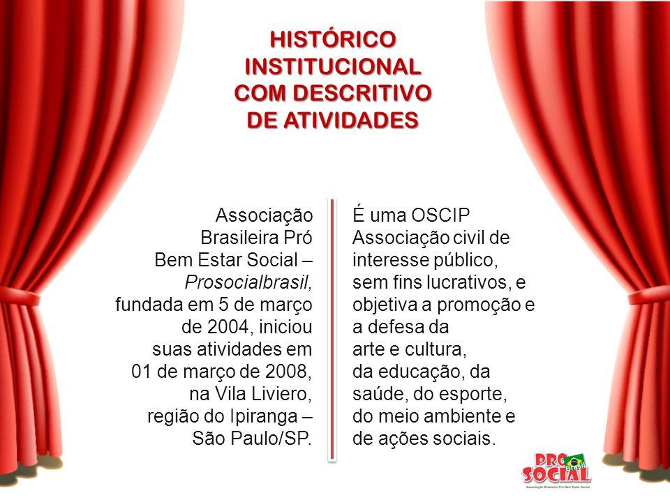 HISTÓRICO INSTITUCIONAL COM DESCRITIVO DE ATIVIDADES Associação