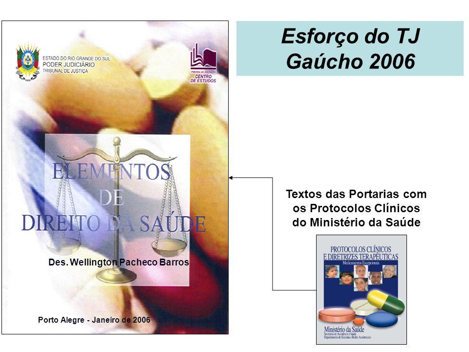 Textos das Portarias com os Protocolos Clínicos do Ministério da Saúde