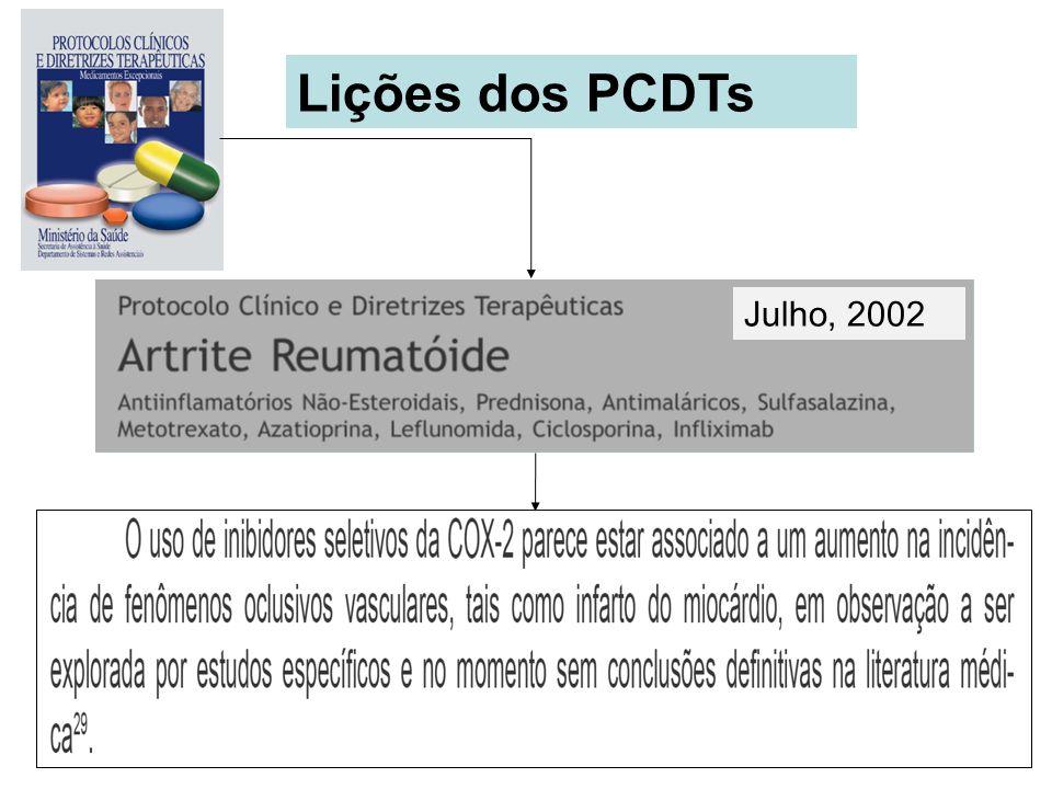 Lições dos PCDTs Julho, 2002