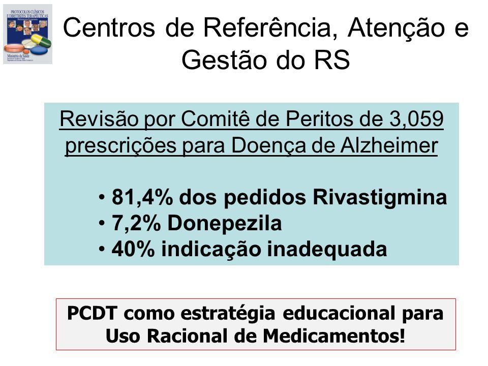PCDT como estratégia educacional para Uso Racional de Medicamentos!
