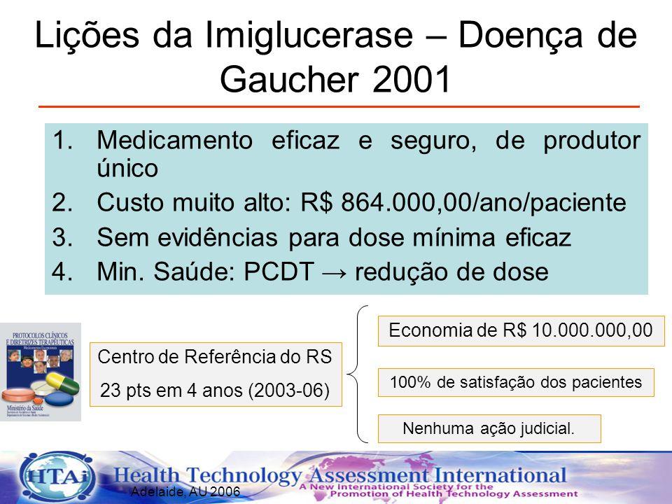 Lições da Imiglucerase – Doença de Gaucher 2001