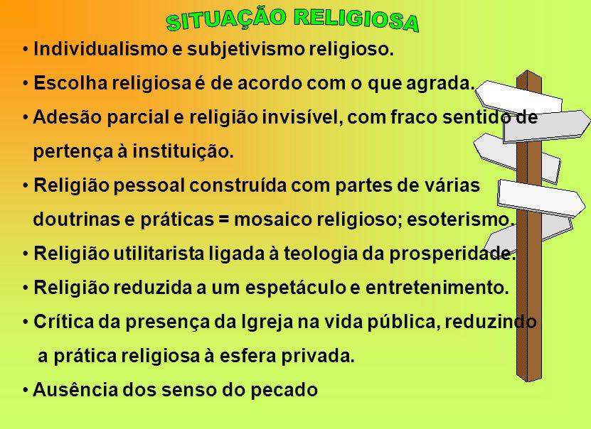SITUAÇÃO RELIGIOSA Individualismo e subjetivismo religioso.