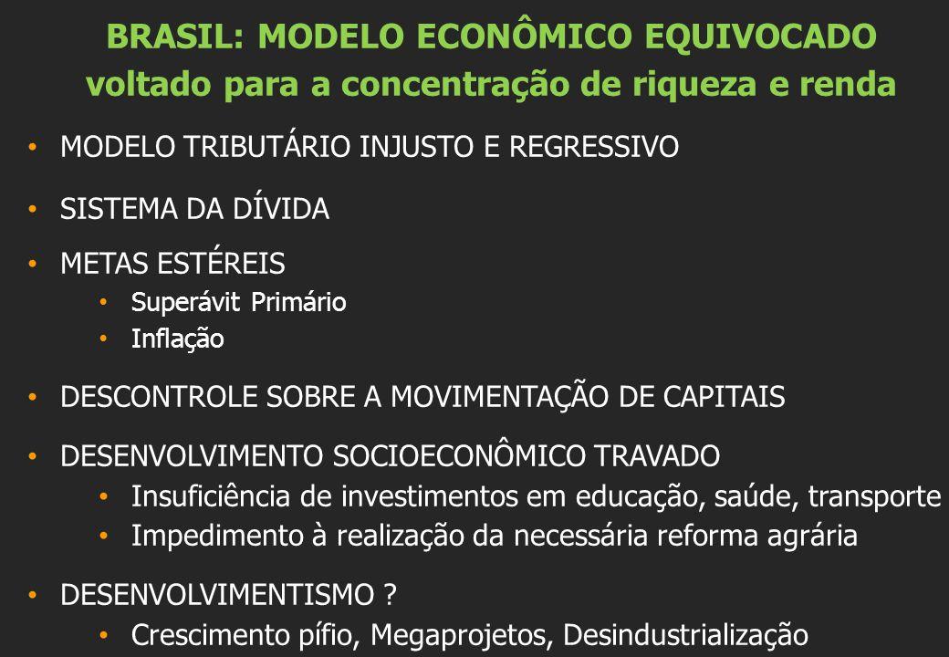 BRASIL: MODELO ECONÔMICO EQUIVOCADO