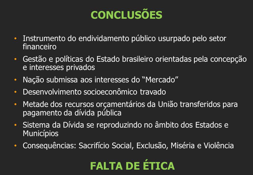 CONCLUSÕES FALTA DE ÉTICA