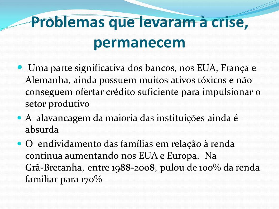Problemas que levaram à crise, permanecem