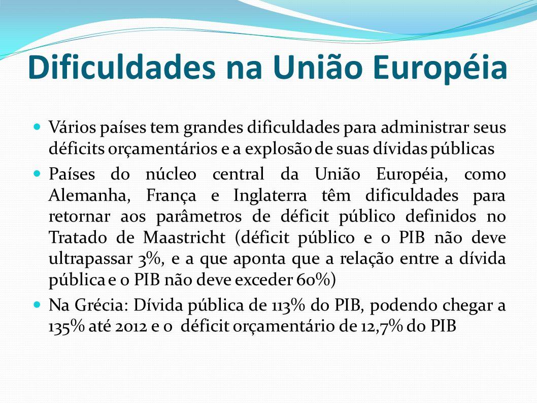 Dificuldades na União Européia