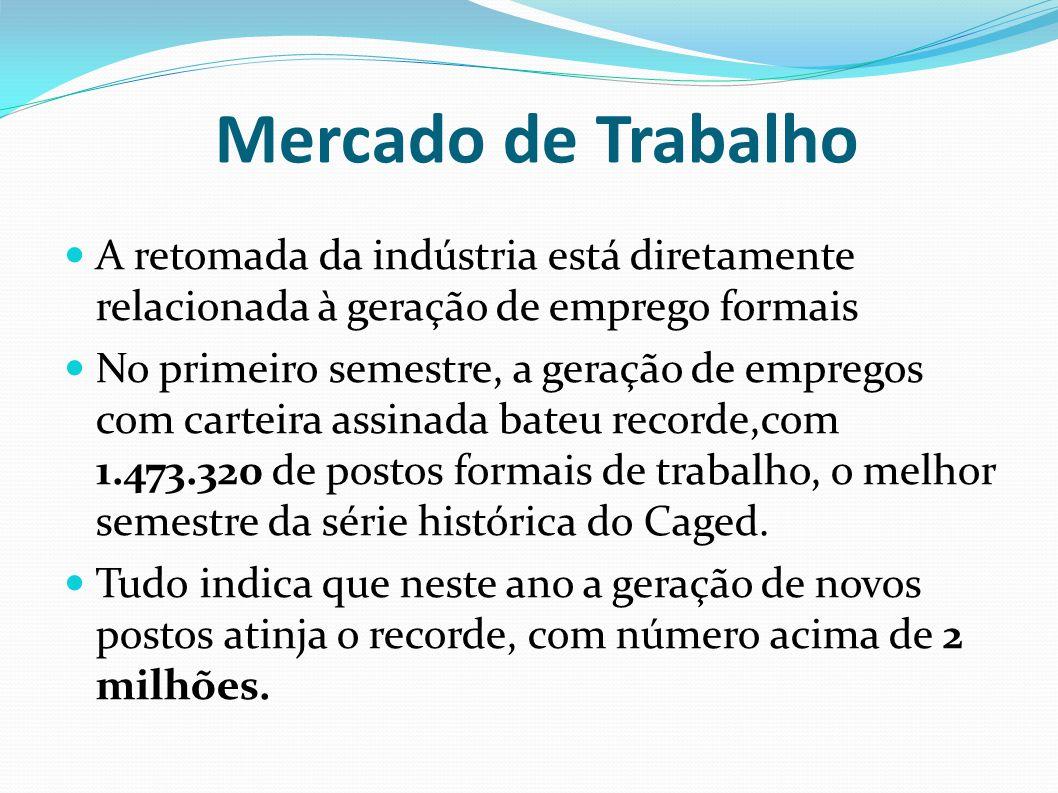 Mercado de Trabalho A retomada da indústria está diretamente relacionada à geração de emprego formais.