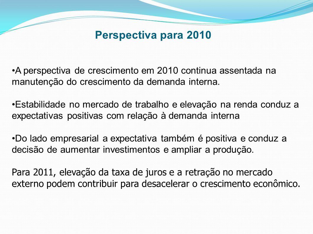 Perspectiva para 2010 A perspectiva de crescimento em 2010 continua assentada na manutenção do crescimento da demanda interna.