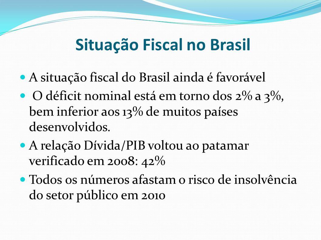 Situação Fiscal no Brasil