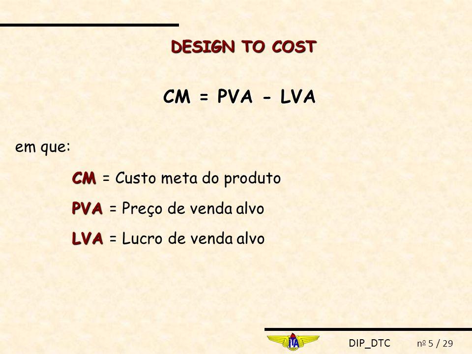 CM = PVA - LVA DESIGN TO COST em que: CM = Custo meta do produto