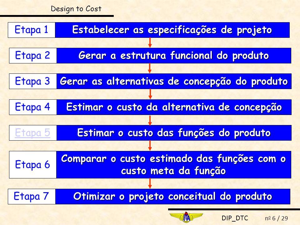Estabelecer as especificações de projeto Etapa 1