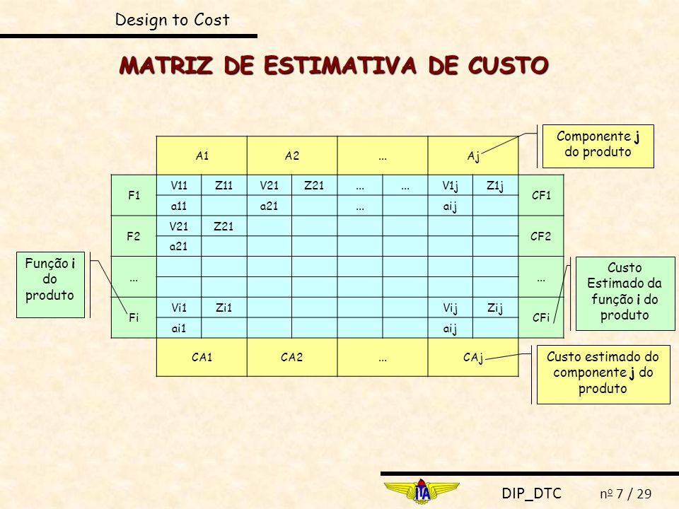 MATRIZ DE ESTIMATIVA DE CUSTO