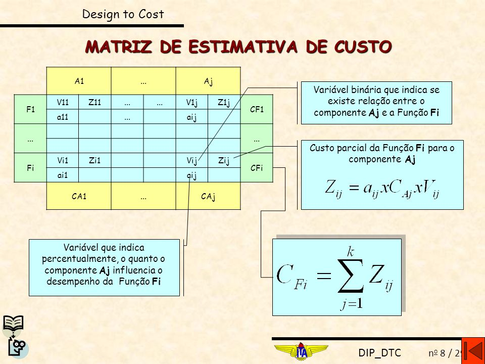 MATRIZ DE ESTIMATIVA DE CUSTO